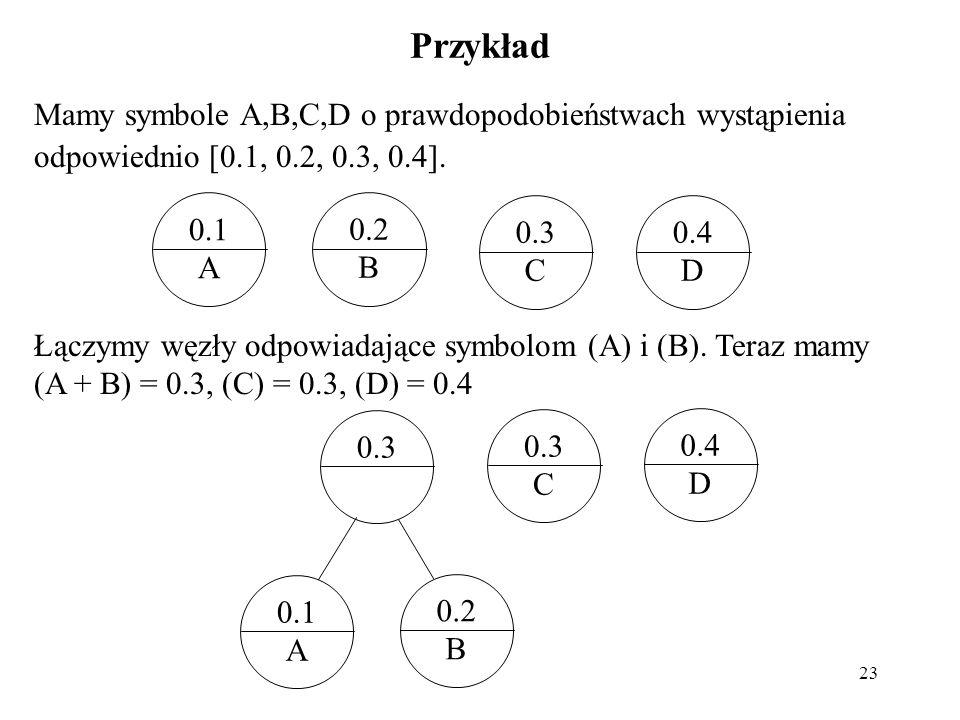 Przykład Mamy symbole A,B,C,D o prawdopodobieństwach wystąpienia odpowiednio [0.1, 0.2, 0.3, 0.4]. 0.1.